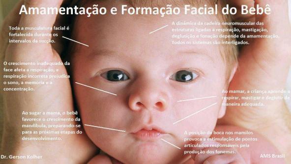 Benefícios que a amamentação promove a formação facial